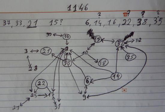 Skaičių poros lošimui 1146