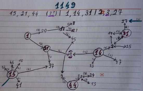 Skaičių poros lošimui 1149