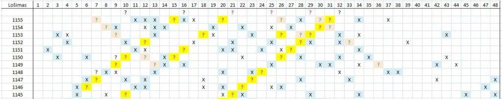 Matomas skaičių šablonas lošimui 1156