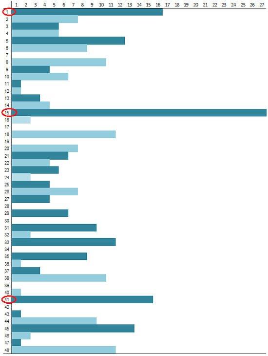 Skaičių lentelė lošimui 1159