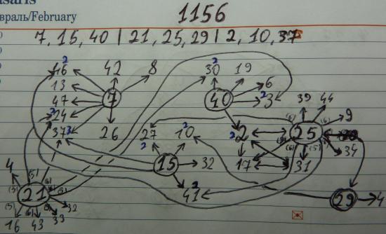 Skaičių poros lošimui 1156