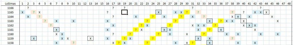Matomas skaičių šablonas lošimui 1166