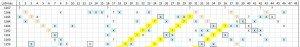 Matomas skaičių šablonas lošimui 1167
