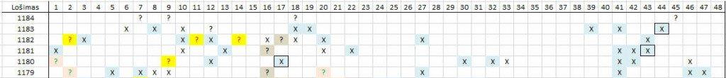 Matomas skaičių šablonas lošimui 1184
