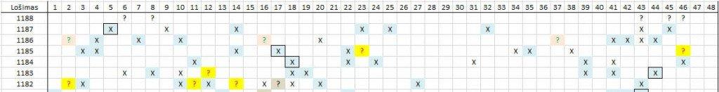 Matomas skaičių šablonas lošimui 1188