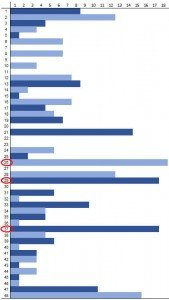 Skaičių lentelė lošimui 1190
